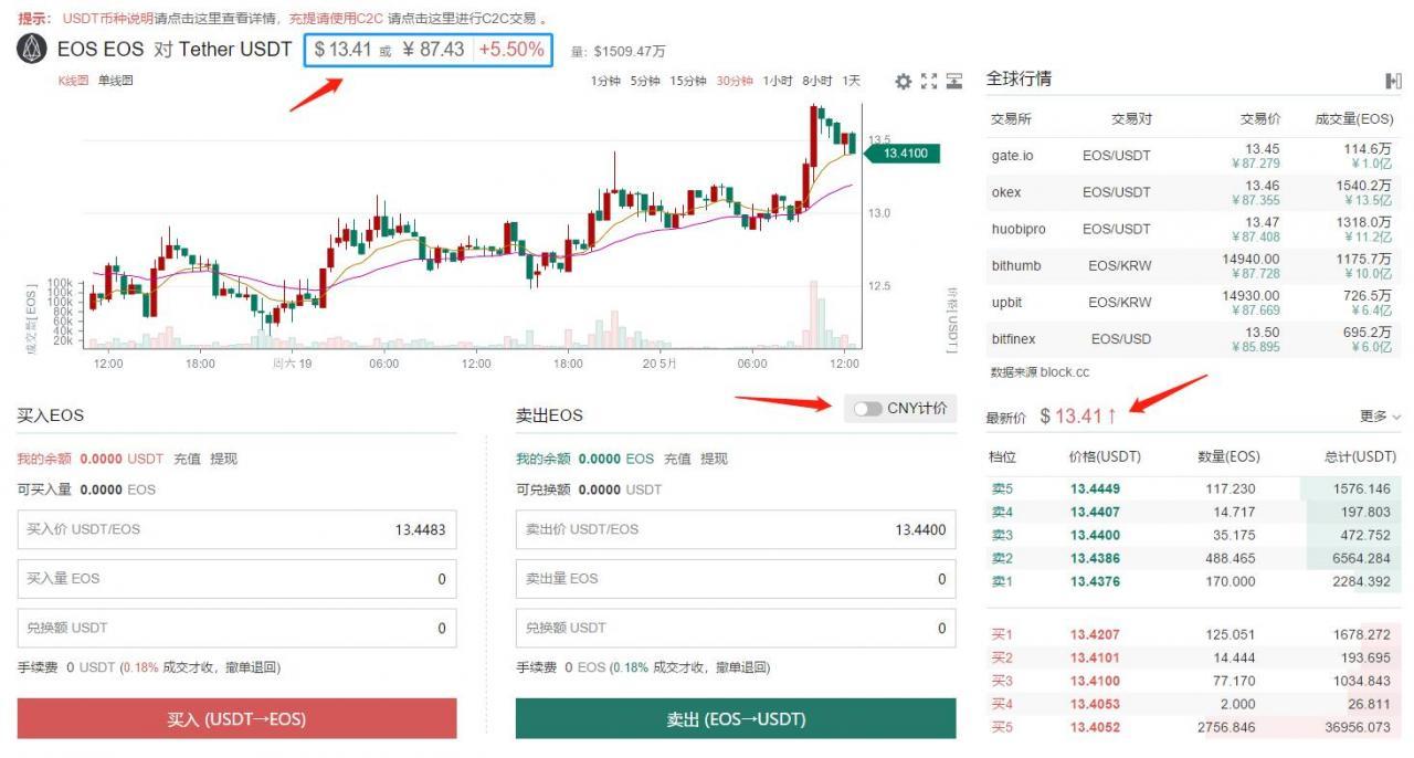 [教程4.1] 国内平台最佳推荐 Gate.io交易平台充值 交易 提现完全教程