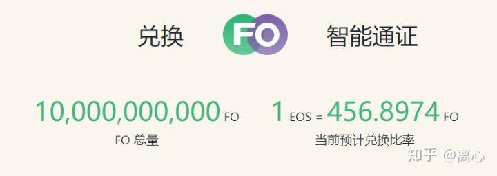 币圈9.4一周年 ICO神话破灭 IBO能否掀起波澜