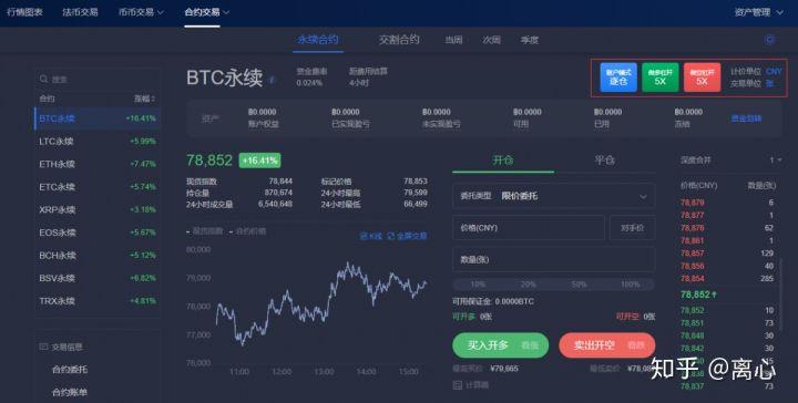 [教程4.6] OKEx 比特币期货/合约/杠杆交易新手入门指南