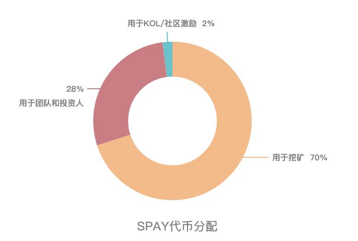[币萌研究院] 投研报告 - SpaceY 2025 (SPAY)