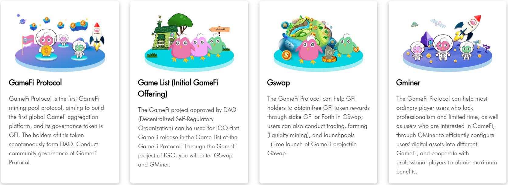 [币萌研究院] 投研报告 - GameFi Protocol (GFI)